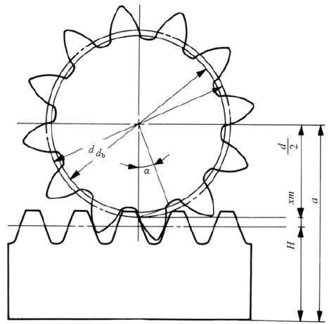 Calculation of Gear Dimensions | KHK Gears