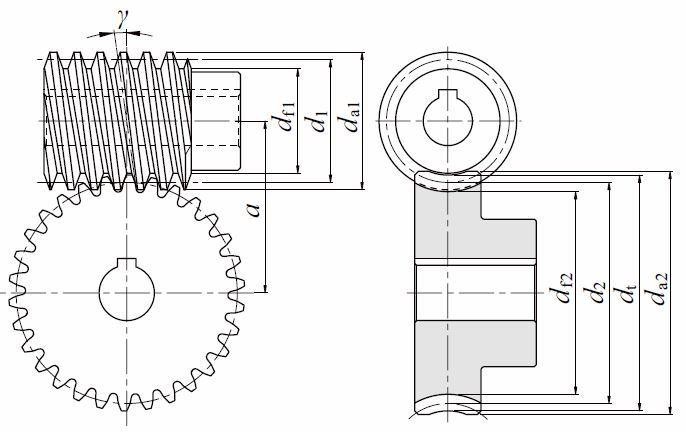 Fig. 4.17 Dimentions of cylindrical worm gear pair