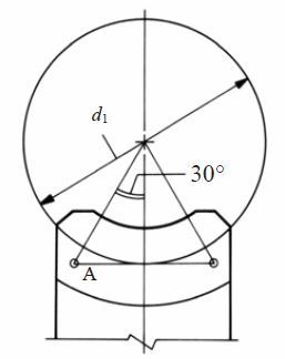 Fig.4.22 Position A is the point of determining crowning amount