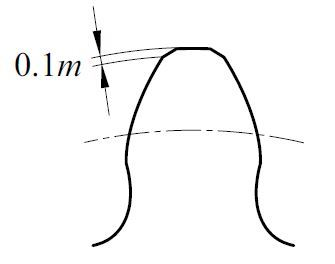 Fig. 3.12 Magnitude of Semitopping