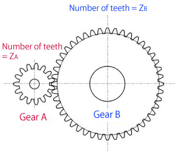 Know About Gear Transmission Torque Khk Gears