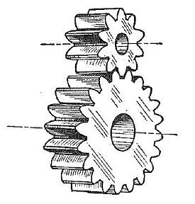 Types of Gears | KHK Gears
