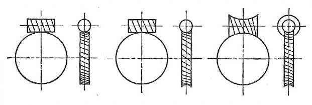 Types of Worm Gears