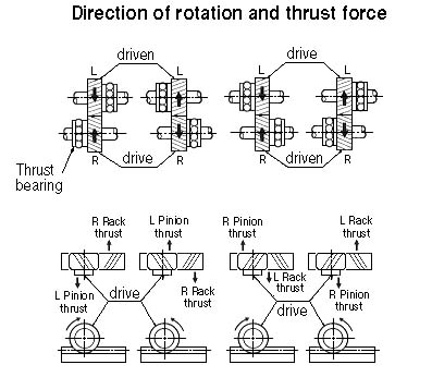 Good value chain wheel set as well Profile angle as well Articles together with Demo likewise Wing Nut. on helical gear drawing