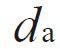 The symbol of Tip diameter