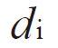 The symbol of Inner tip diameter