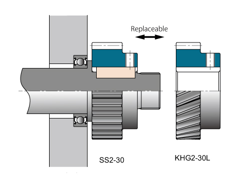 Application Examples of helical gears_2