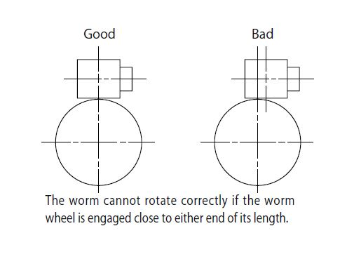 Confirm that the center of the worm wheel goes