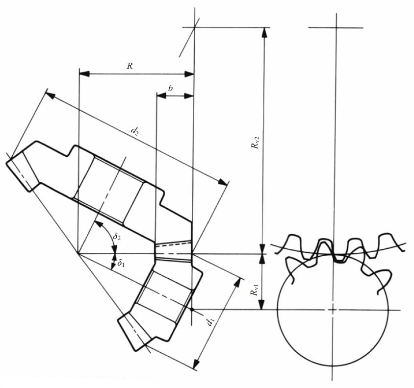Gear Terminology likewise US20080115610 furthermore 62411 What Are Involute Gears moreover Calculation Gear Dimensions further 7C 7Cimg docstoccdn   7Cthumb 7Corig 7C101394696. on spur gear profile drawing