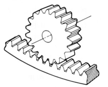 Fig.1.3 Internal Gear and Spur Gear