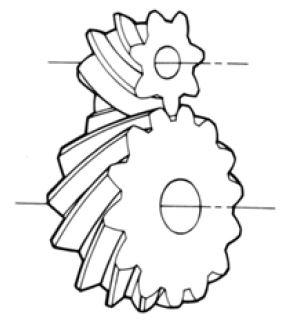 Fig.1.4 Helical Gear