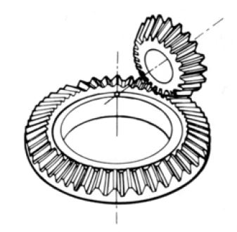 Fig.1.9 Zerol Bevel Gear
