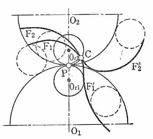 Figure 2.2 Cycloidal Curve