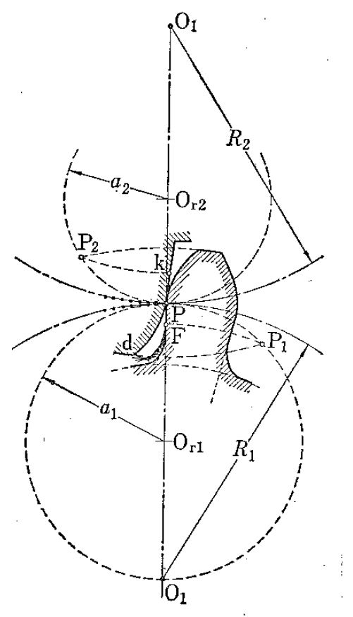 Figure 2.3 Cycloidal Gear