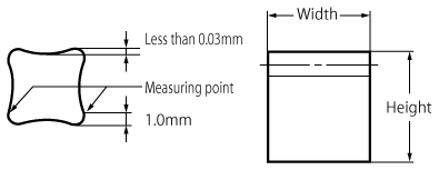 Tolerance on Face Width and Height_01