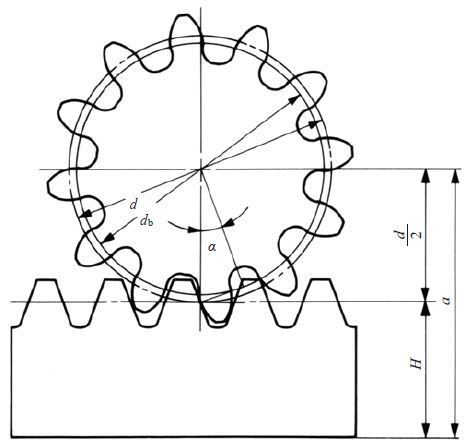 Organization development in addition Search further Gears further Stick Figure Working Out further TobyBridson. on drawing of gears working