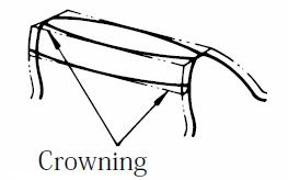 crowning example