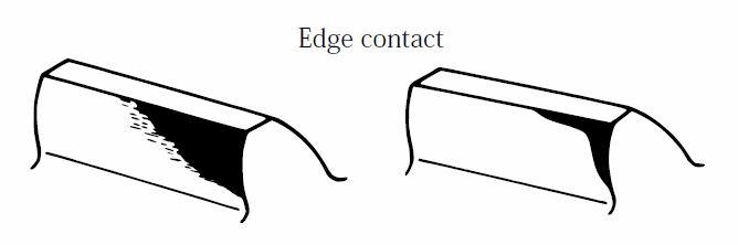 edge contact example