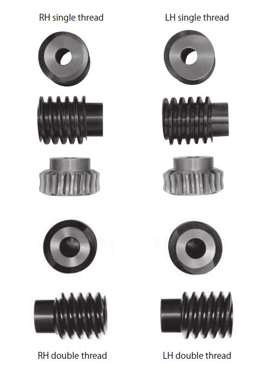 Technical Information of Worm Gear | KHK Gears