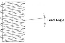 lead angle of worm