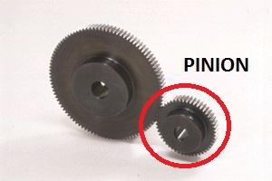 Pinion Gear Khk Gears