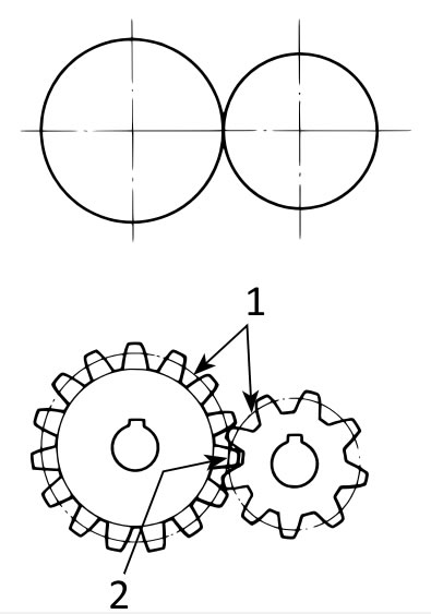 terminology for spur gears