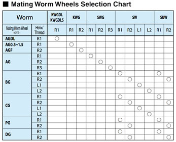 worm gear selection 2